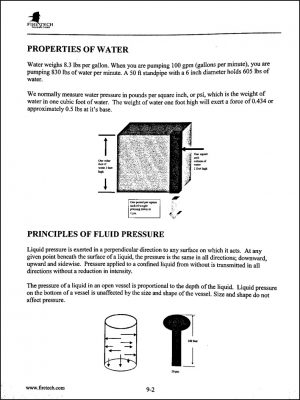 I&T Sprinkler basic reference text
