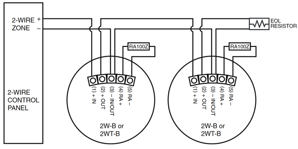 ground faults in fire alarm wiring